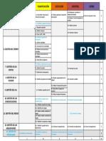 Procesos Del PMI - Actualiazado