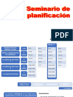 Seminario de Planificación Estrategica Clase III
