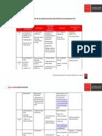 Cuadro síntesis Comunic_mundo_laboral_ N°1 (1).pdf