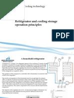 Operation Principles