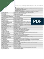 Filosofia Do Direito I – Lista de Trabalhos Entregues