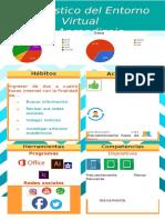 Infografía EVA 1