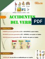 14.Accidentes Del Verbo