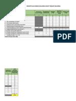 Laporan Rekapitulasi Keluarga HENDERIKUS PANALEJAB-04_04_2018 10-23-06.xlsx