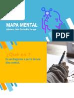 Comunicacion Mapa Mental