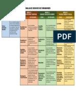 MALLA DE SESIONES DE FORMADORES 030615.pdf