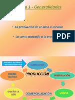 2_Producción y Venta.pptx