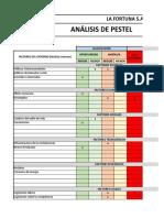 5- Fase 2 - Análisis Del Contexto (PESTEL-PCI) (1)