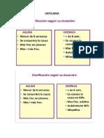 001URTICARIA.docx