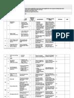 99216290-SAP-k3-Listrik.doc