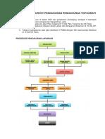 283806676-Metodologi-Survey-Pengukuran-Pengukuran-Topografi.docx