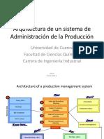 Arquitectura de Un Sistema de Administración de La