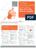 Ten Things Everyone Should Know about NYC Charter Schools