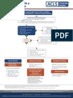 algo-tachycardia-1.pdf