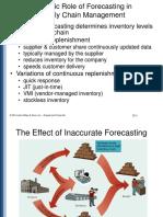1. Print Forecast