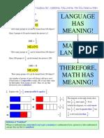 MPM1D0 - Review Materials