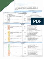 Agenda modelo.pdf