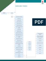 Organograma de evolução da computação e informática