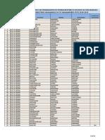 Πίνακας υποψηφίων που θα υποβληθούν σε ΠΚΕ για την εισαγωγή στις Πυροσβεστικές Σχολές έτους 2018 - Περίπου 2800 ο αριθμός τους - Ονόματα