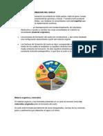 Factores del suelo.docx