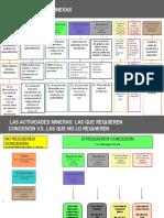 Actividades-Mineras-ppt(1) (1).ppt