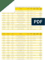 CambioHorarios3.pdf