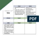 Matriz DOFA 1