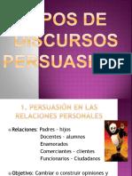 Tipos de Discursos Persuasivos