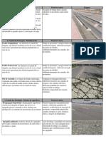 tabela 2 Patologias