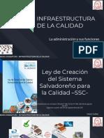 Infraestructura de La Calidad Modelo Salvadoreno