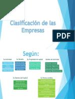 Clasificación de Las Empresas2.1