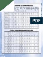 3.5core-aluminium-xlpe-armoured.pdf