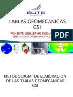 USO DE TABLAS GSI.ppt