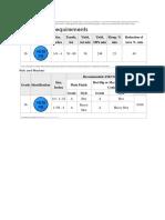 177471770-ASTM-F1554-Grade-36