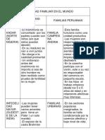 DIVERSIDAD FAMILIAR EN EL MUNDO.docx