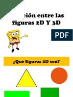 Relación Entre Las Figuras 2D Y 3D