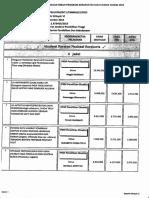 Pengumuman Dana PKM 2015.pdf