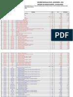 11 Informe Mensual Tecnico Formato - Noviembre