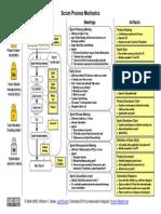 ScrumMechanics.pdf