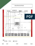 Copia de GG-MA-IP Ver 02 Mapa de Interacción de Procesos