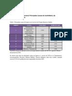 8.1.1 Ingreso a La UCIA y Mortalidad Fredy Garcia
