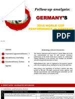 Analyzing Germany's failure at the 2018 World Cup Germany