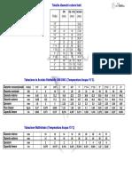 Tabella Diametri Esterni Tubi1_0
