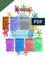 Linea de Tiempo Sociologia