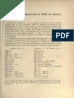 BIDEZ, J., Psellus Et Le Commentaire Du Timée de Proclus