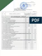 Taxe Utm 2018 Anexa 1 Ord.385 r