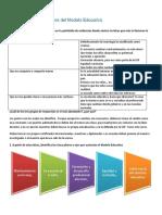 actividad 2 pilares del sistema educativo Aprendizajes Clave