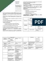 RESUMEN-CODIGO-DE-PROCEDIMIENTOS-PENALES-DE-1940 (1)