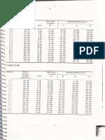IRC LLBM-SF effects for 12m to 36m Span.pdf