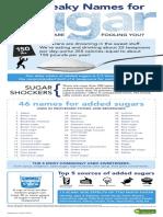 46NamesForSugar.pdf